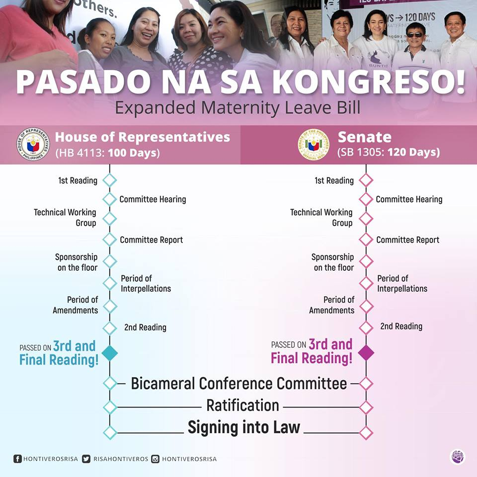 https://depedteacher.com/wp-content/uploads/2018/09/HONTIVEROS-AFTER-26-YEARS-WOMEN-SCORE-MAJOR-VICTORY-WITH-EXPANDED-MATERNITY-LEAVE-LAW.jpg